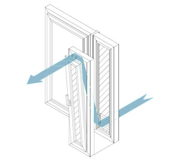 hafencity fenster. Black Bedroom Furniture Sets. Home Design Ideas